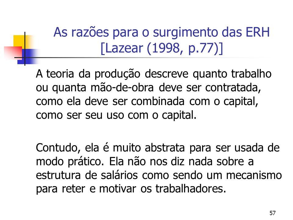 As razões para o surgimento das ERH [Lazear (1998, p.77)]